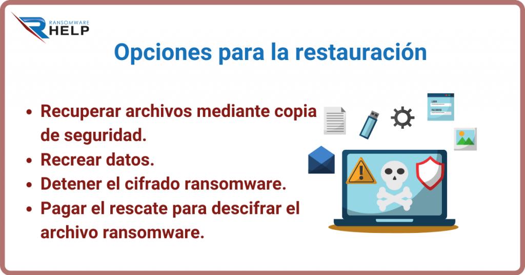Opciones para la restauración. Restaurar archivos cifrados. Infografía. Help Ransomware. 2021