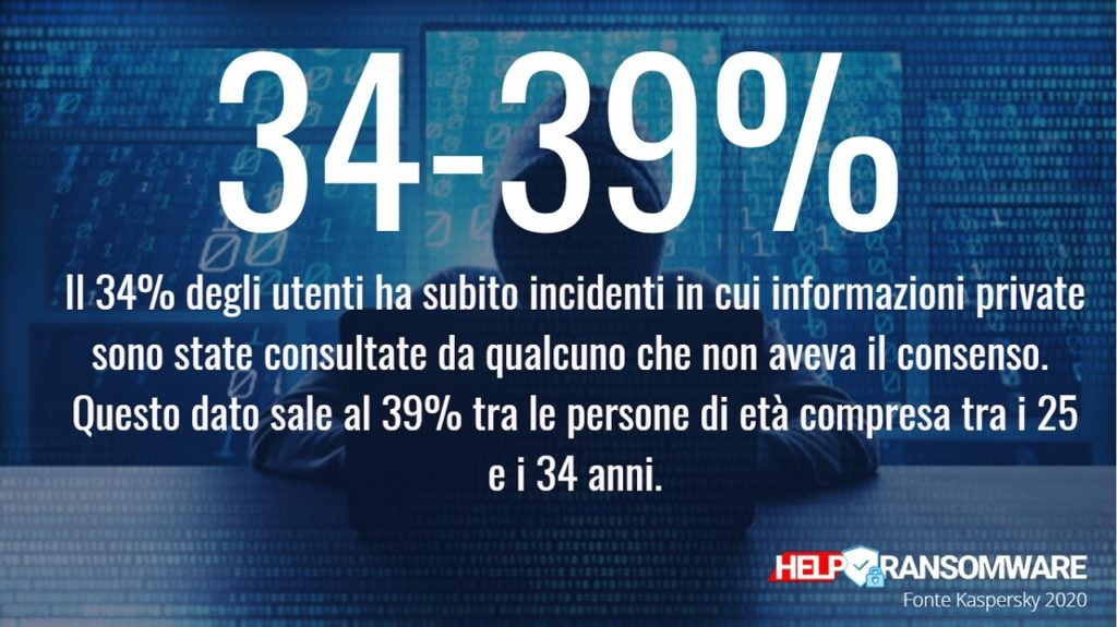 guida helpransomware Chi è a rischio di un attacco ransomware
