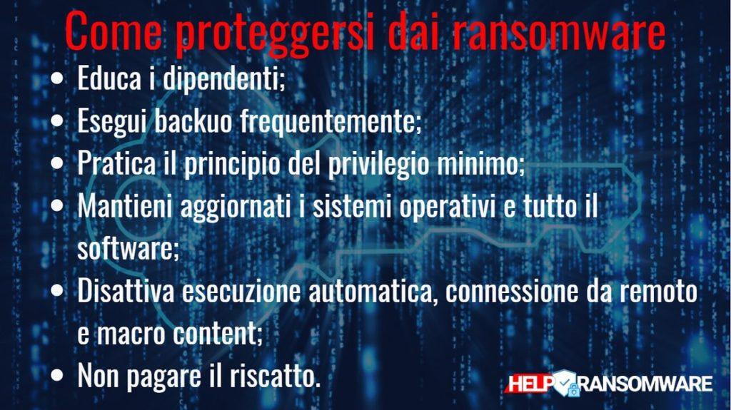 Suggerimenti e best practice per la protezione da ransomware guida helpransomware