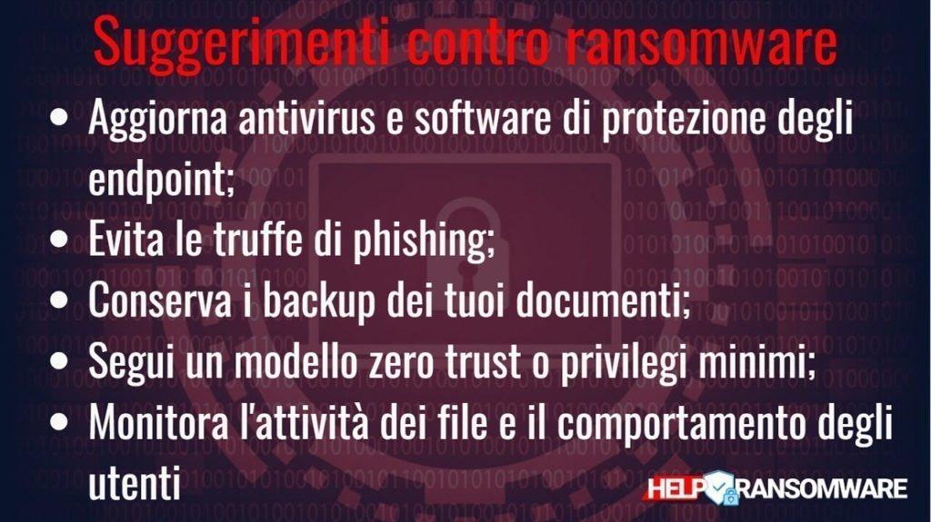 Suggerimenti per la sicurezza contro i ransomware guida helpransomware