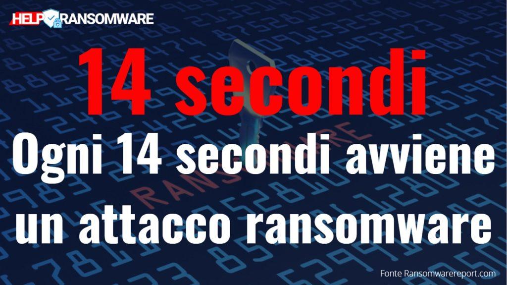 ogni quanti secondi avviene un attacco ransomware definizione guida helpransomware