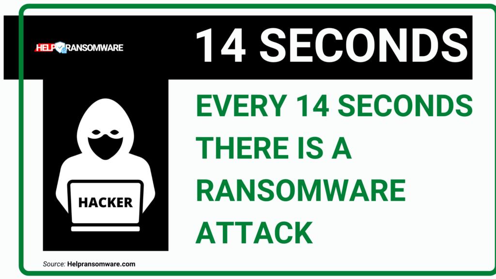 14 seconds helpransomware