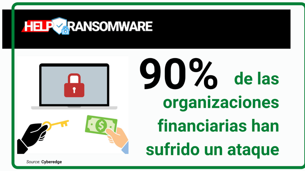 90% helpransomware