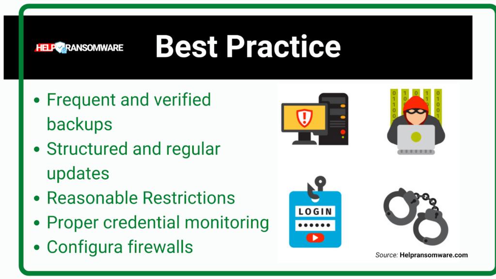 best practice helpransomware