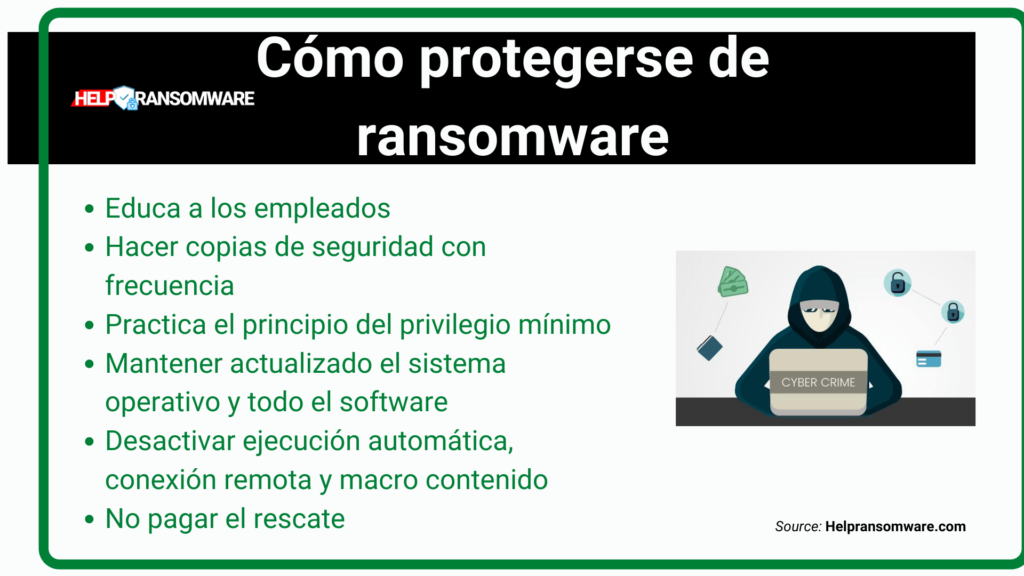 come protegerse de ransomware helpransomware