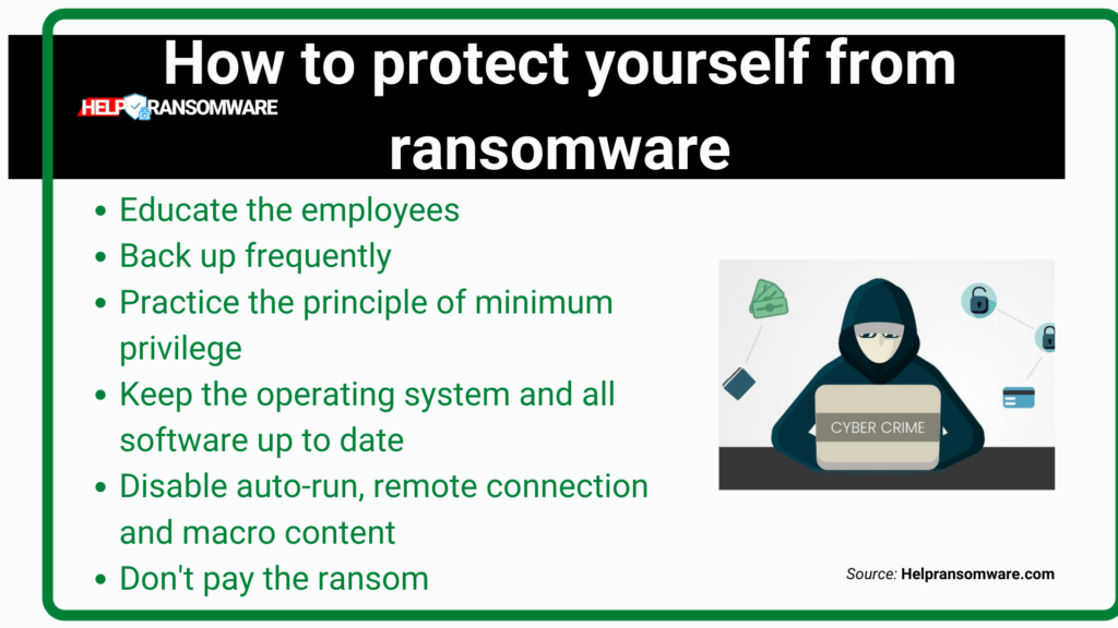 how to protect yourself from ransomware helpransomware