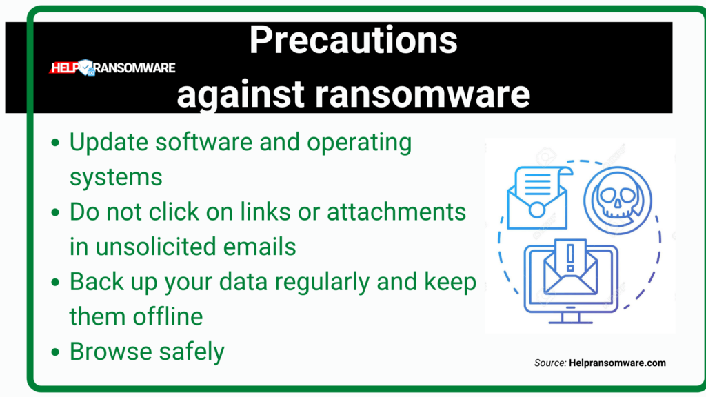 precautions against ransomware helpransomware (1)