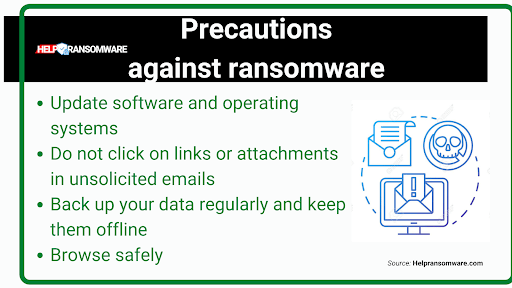 precautions against ransomware helpransomware