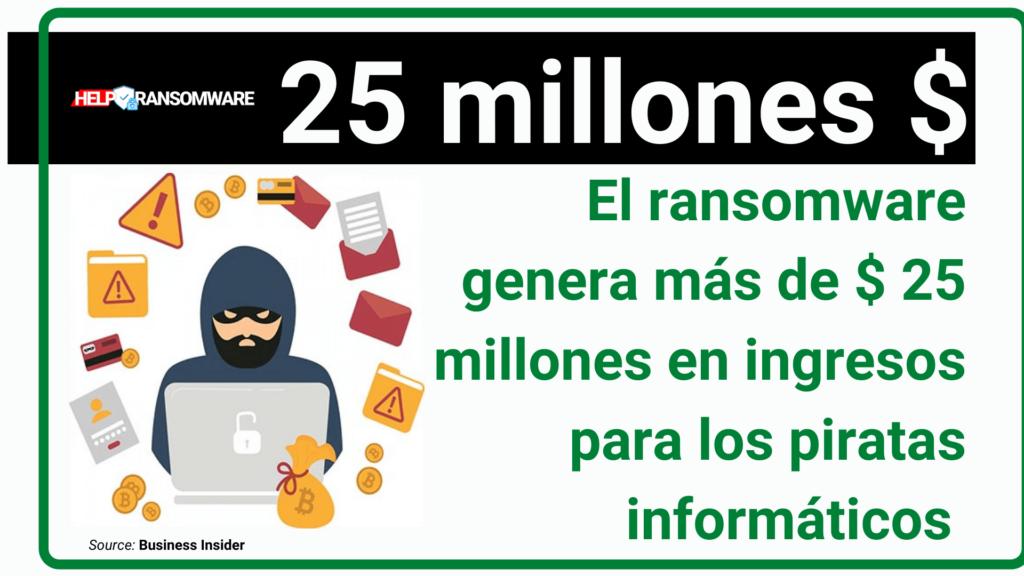 25 milliones $ helpransomware