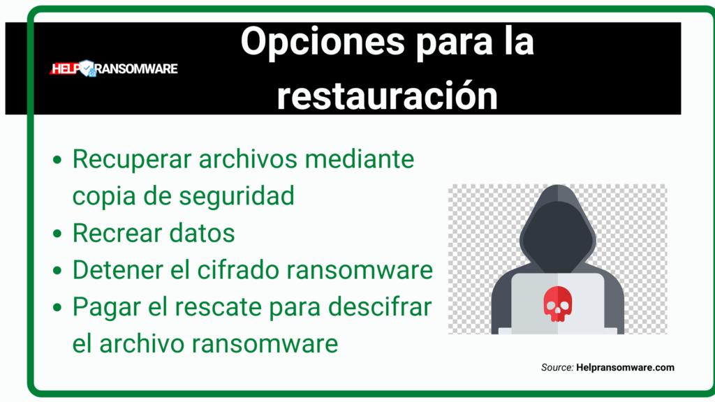 opciones para la restauracion helpransomware