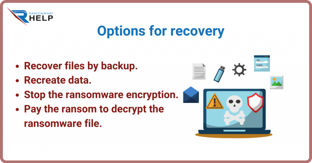 Options for recovery Restore encrypted files Infographics Help Ransomware 2021