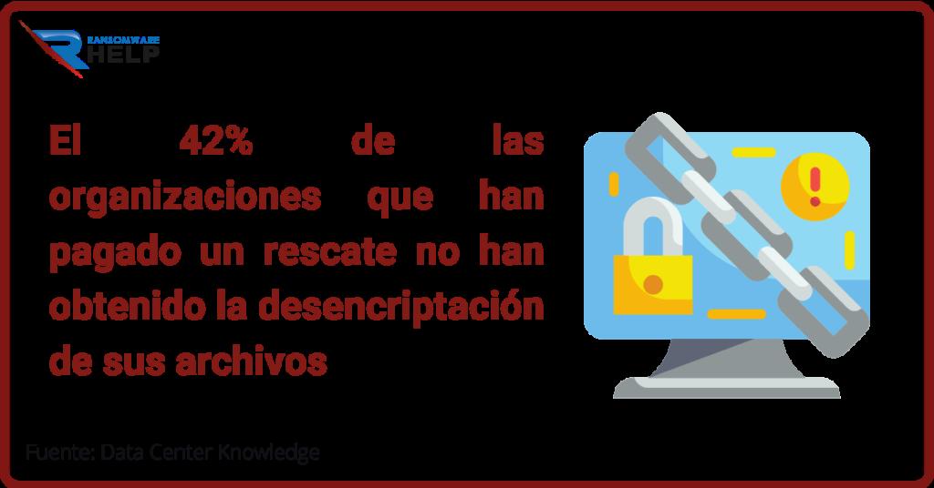 Qué es CryptoLocker. Help Ransomware