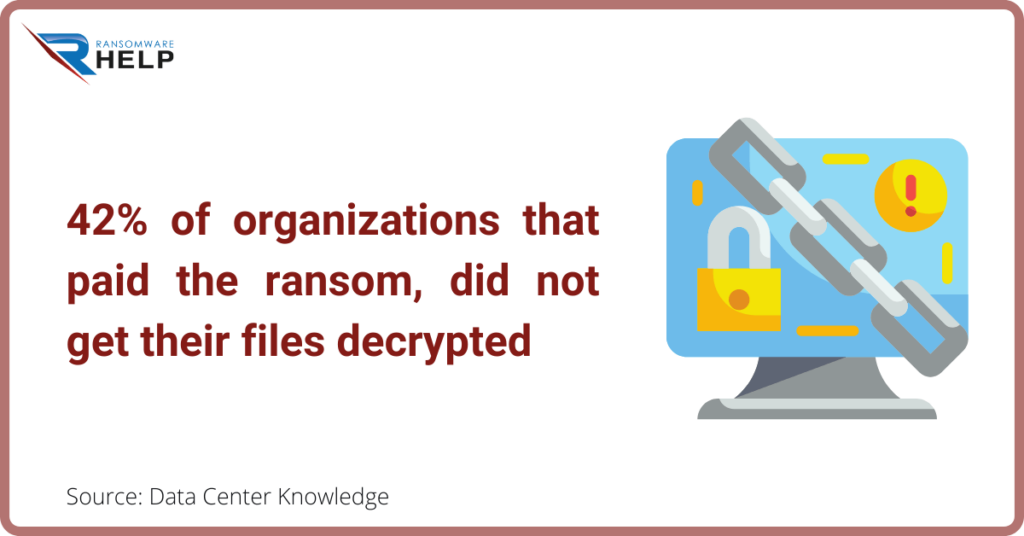 What is Cryptolocker Help Ransomware